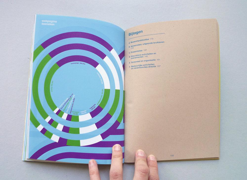 studio_colorado-boijmans_jaarverslagen-08