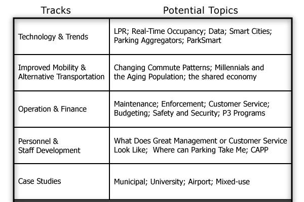 presentation-topics-table.jpg