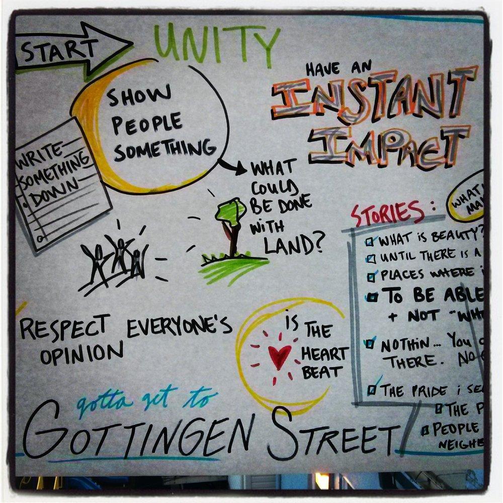 Gottingen_Stories.jpg