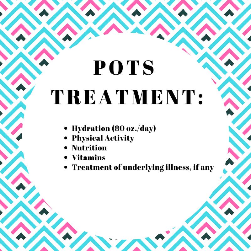 POTS Treatment.png