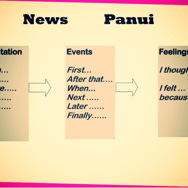 LS-TalkingFrame-Panui2.png