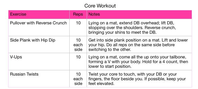 MusselFit Core Workout.png