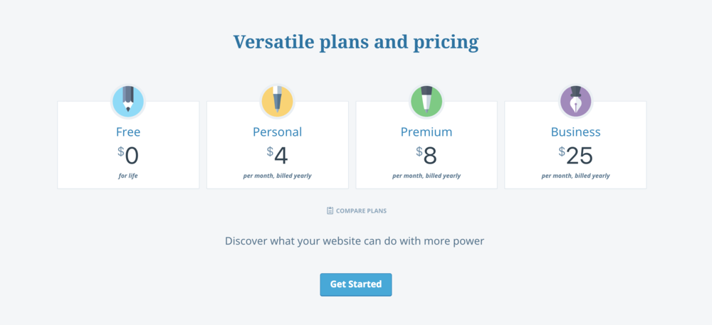 Wordpress Pricing circa 2009