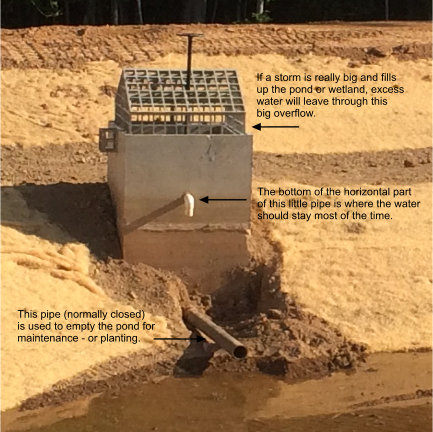 stormwater-pond-control-device.jpg