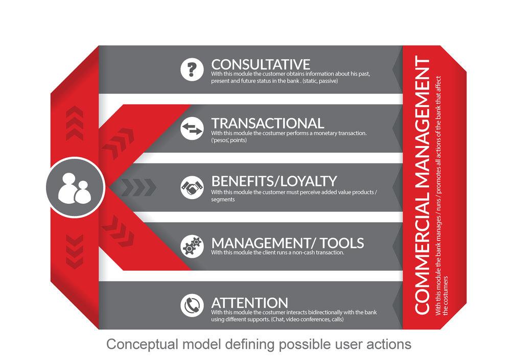 Conceptual Model English.jpg