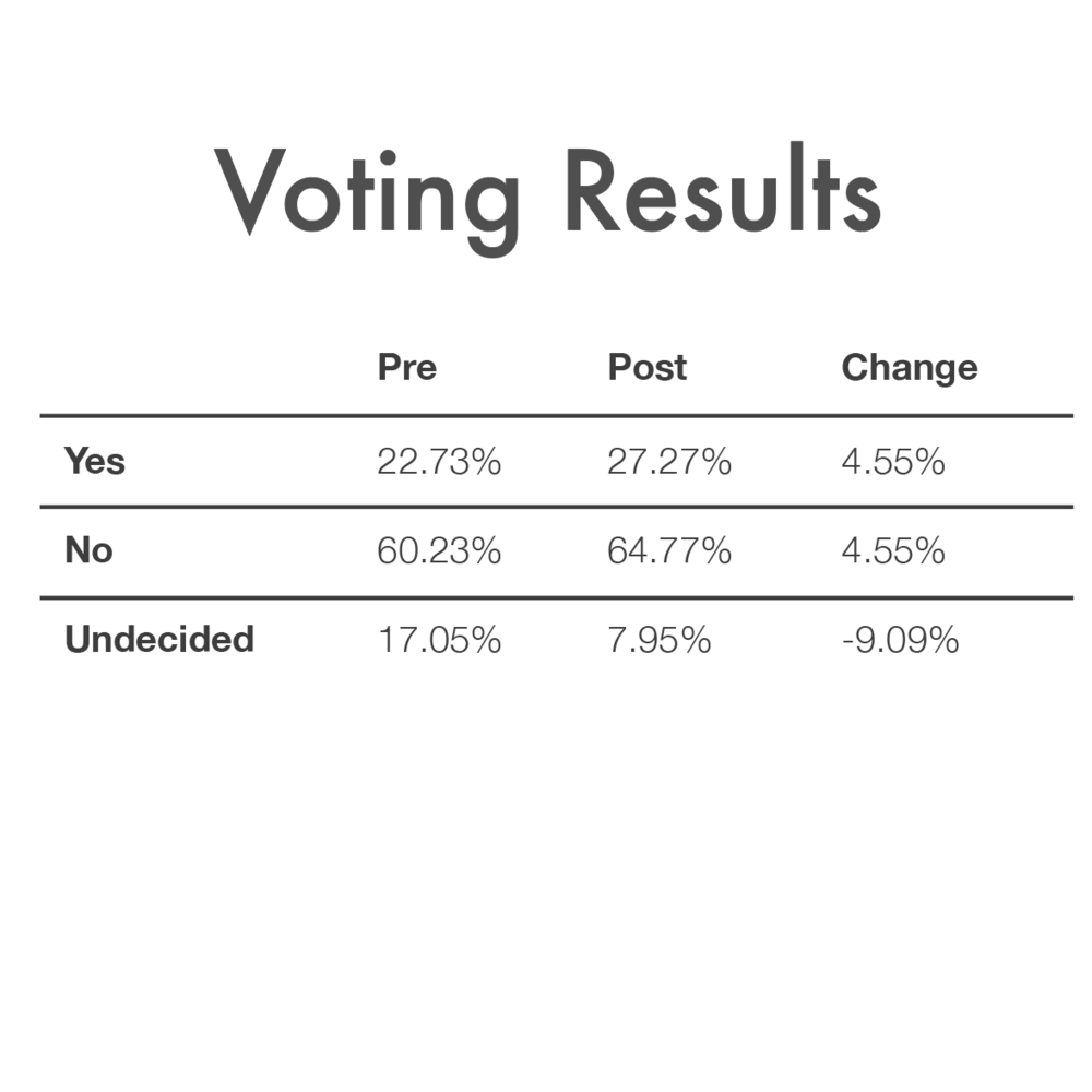 Hanson_Caplan_Voting.jpg