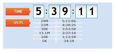 My first marathon in 2015, Twin Cities Marathon