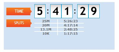 My official time for Grandma's Marathon 2018
