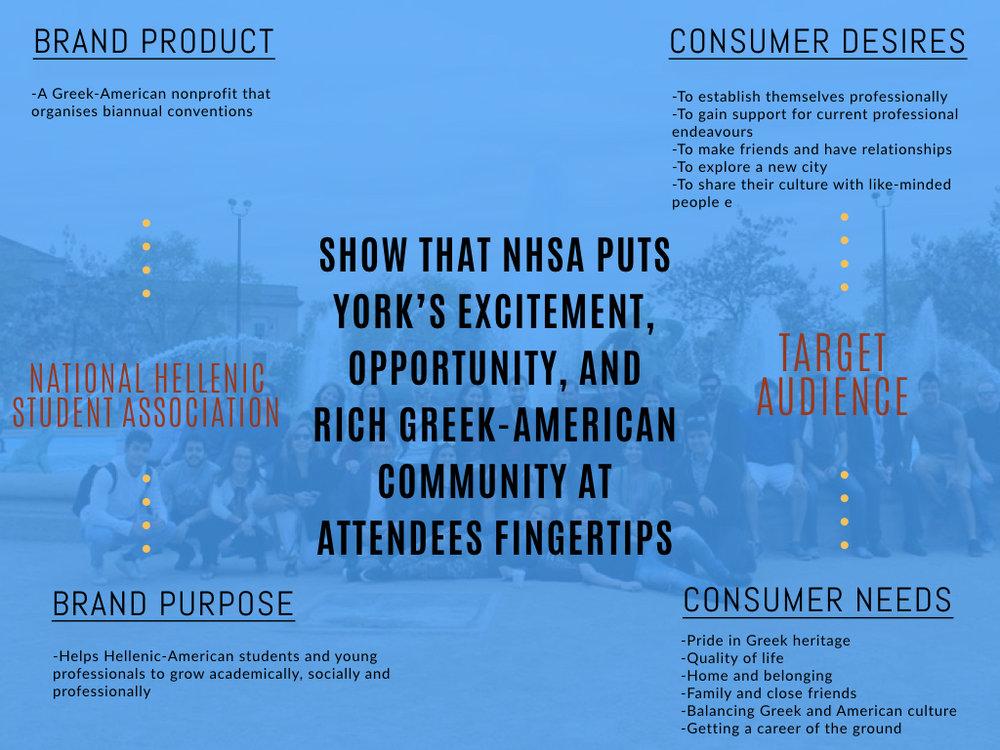 NHSA Strategy.029.jpeg