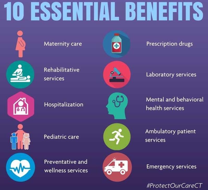 Essential Health Benefits Graphic.jpg