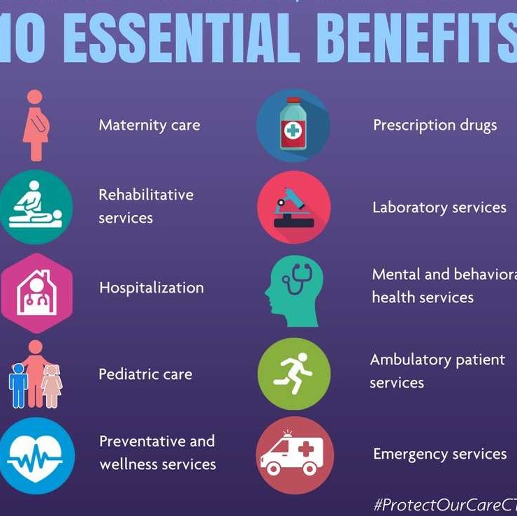 Essential Health Benefits Graphic.jpg