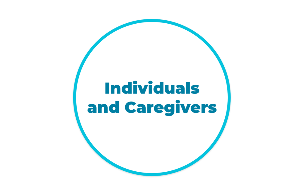 We support patients, individuals, clients, family and friend caregivers, carers and you. And you don't have to pay us anything!