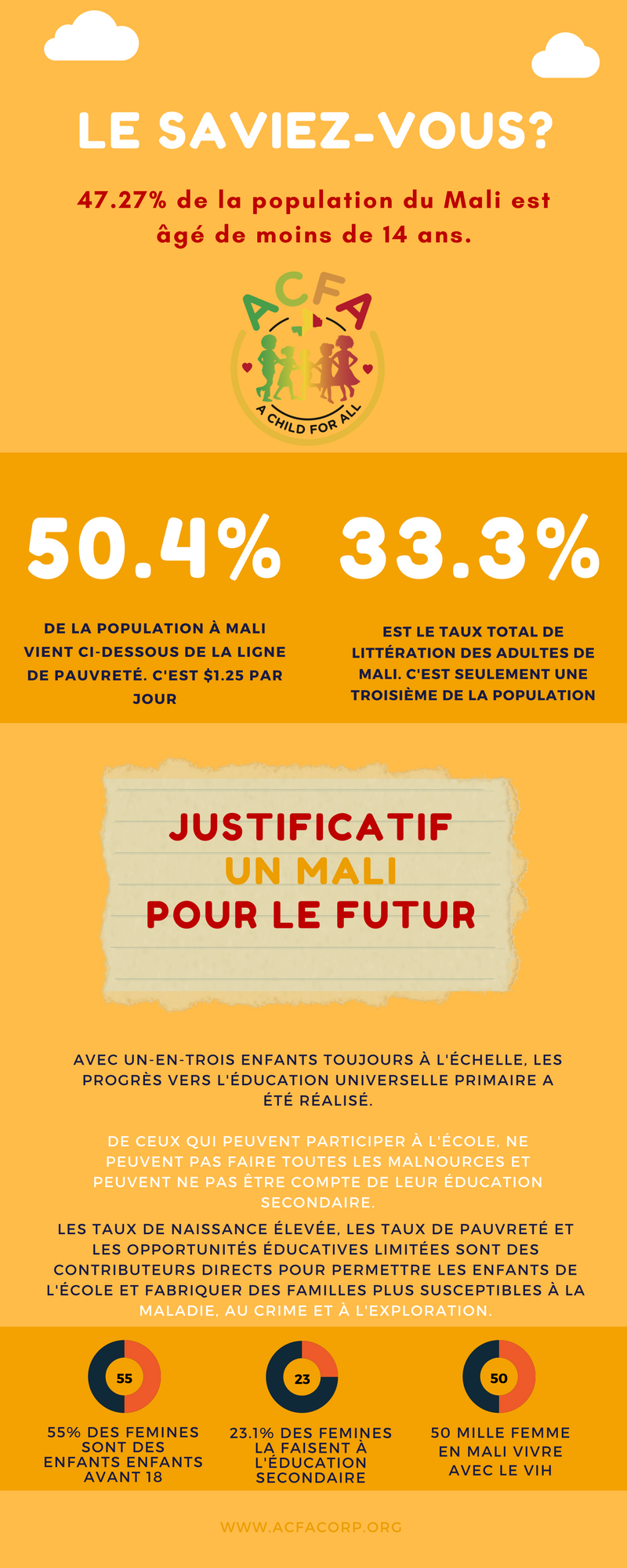 French ACFA Infograph.png