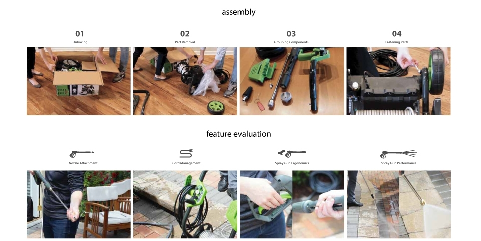 power washer assembly and feature evaluation