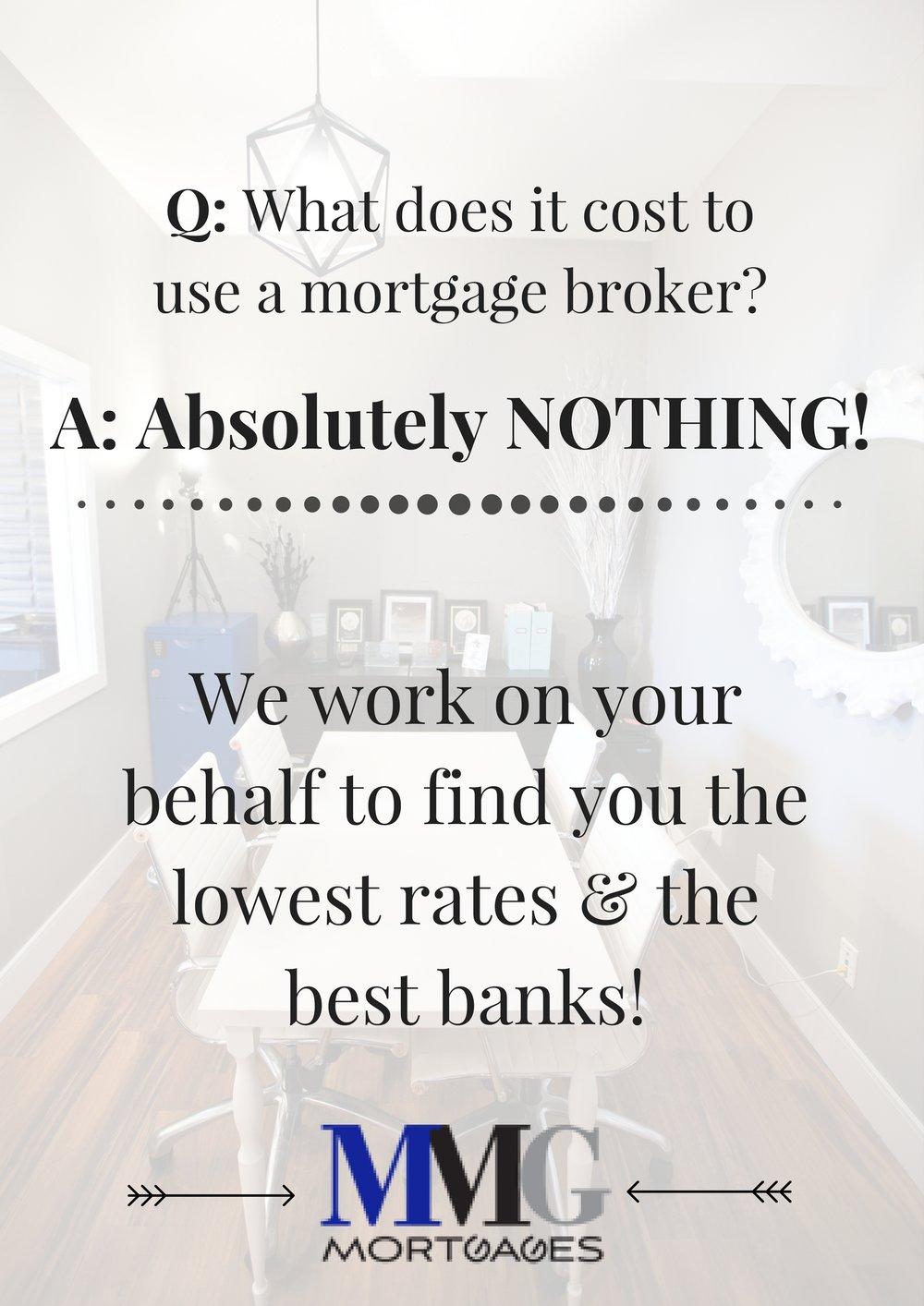 Cost of Mortgage Broker.jpg