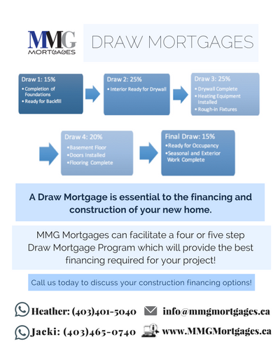Draw Mortgages (2).png