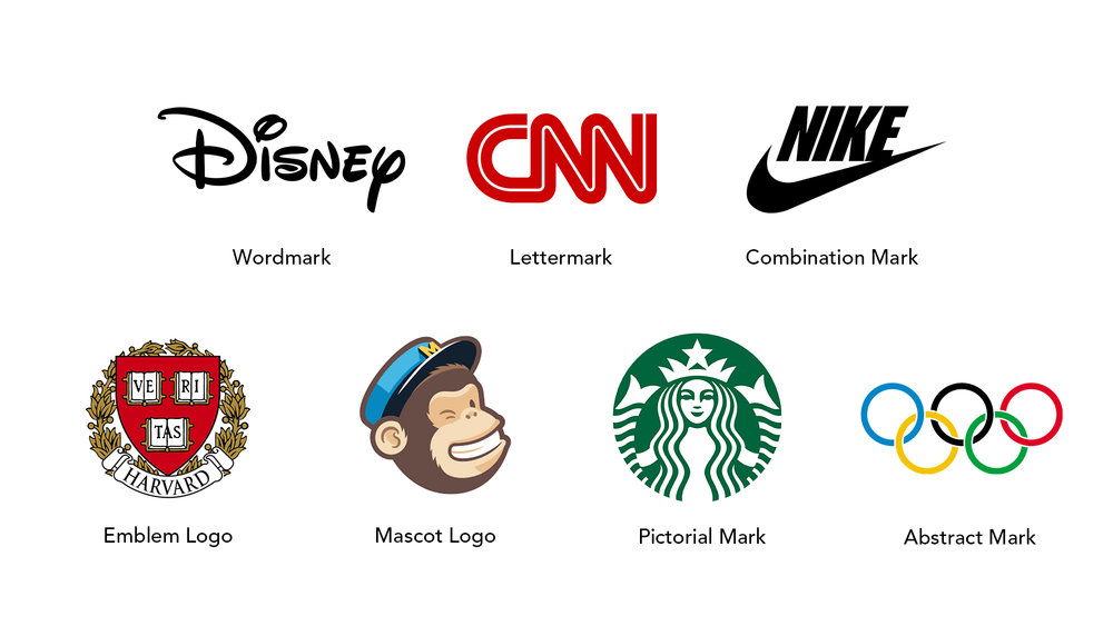 Different Logo Styles
