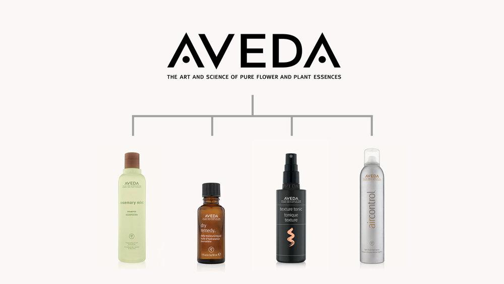 AVEDA Branded House