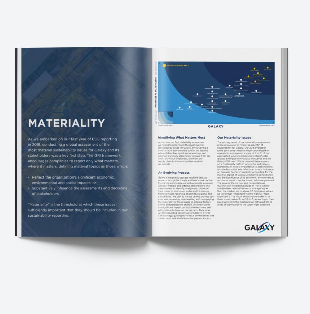 Galaxy Lithium CSR Report