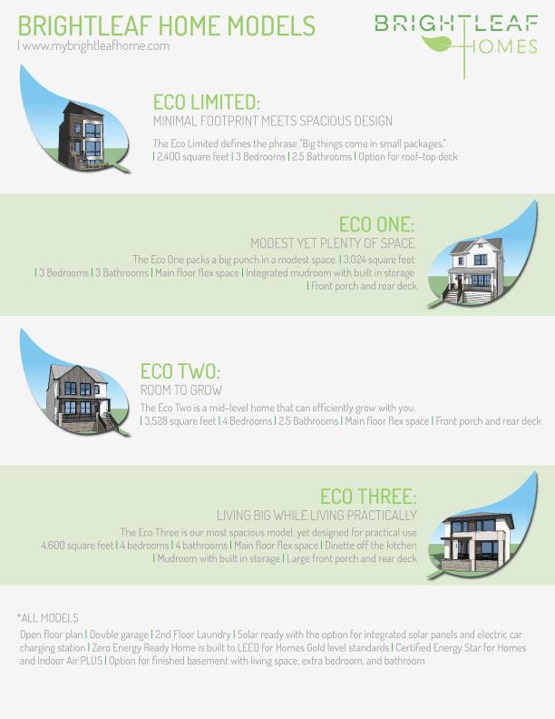 Bright Leaf Homes -
