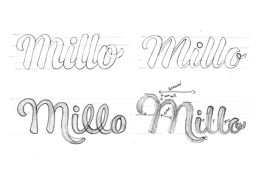 Millo Process - Drawing Concepts