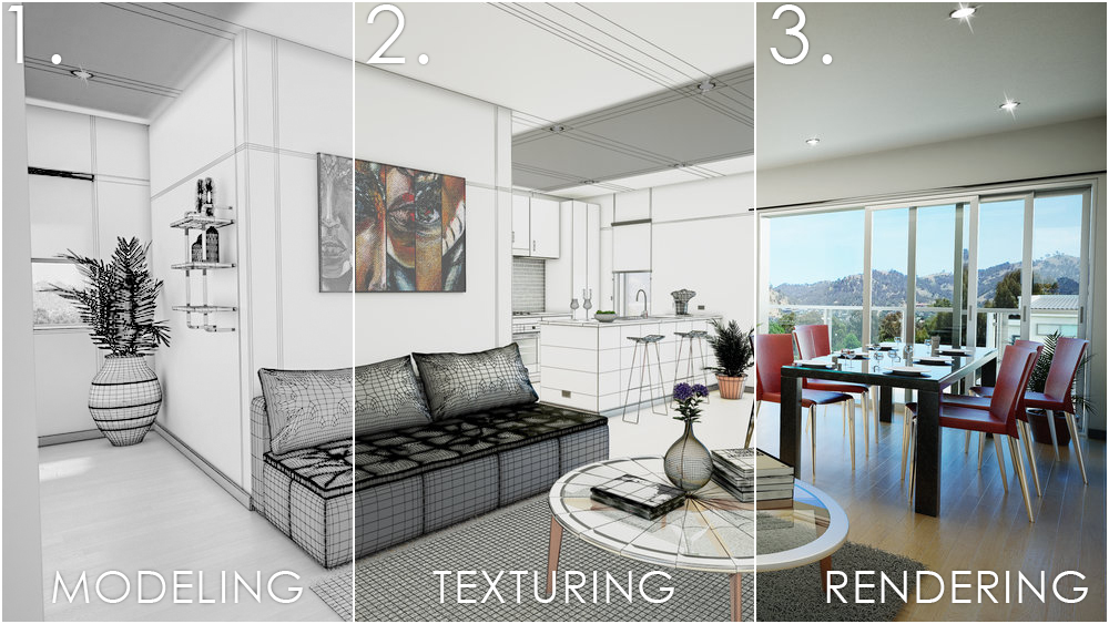3D Rendering Process