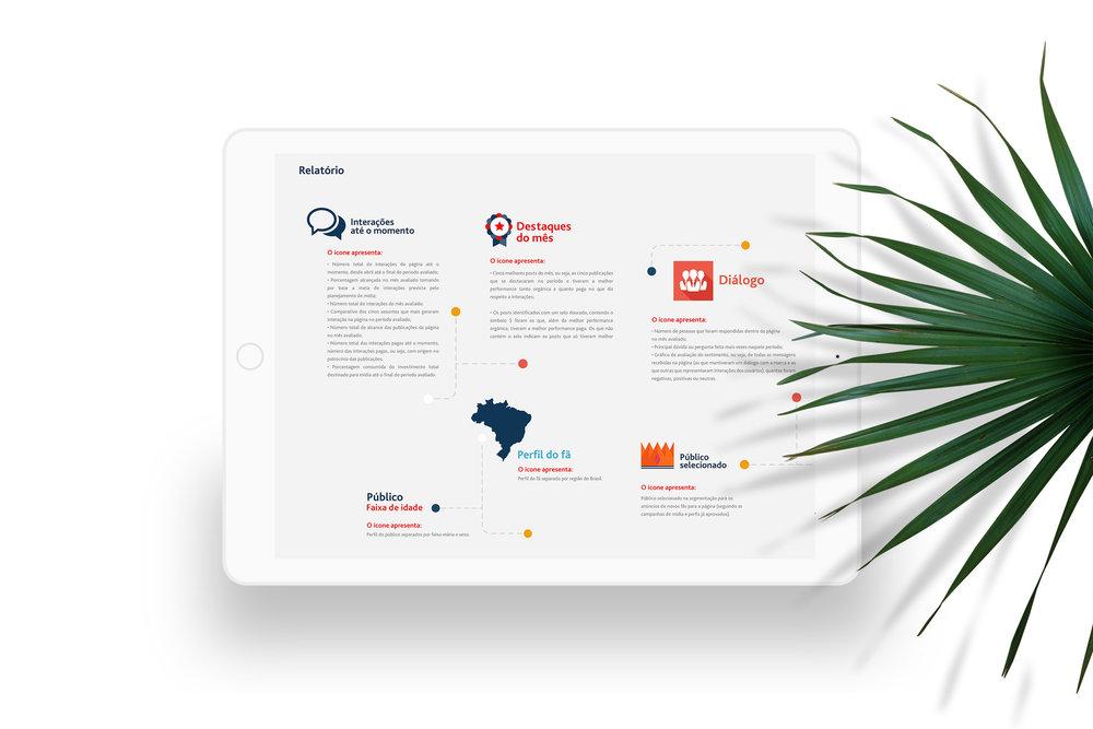 Digital Marketing Analysis & Report -