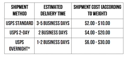 Shipping rates & delivery estimates