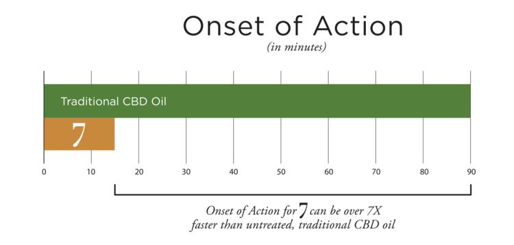 peak effect graph.png