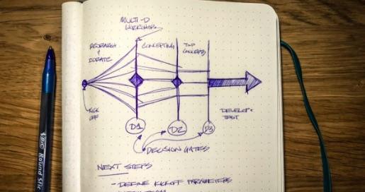 Designing the customer experience.jpg