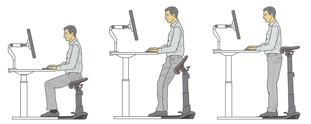 evaluation of a new ergonomic product for reduction of pain and muscle activity in the workplace u2014 ergo impact u0026 leanrite best ergonomic standing desk