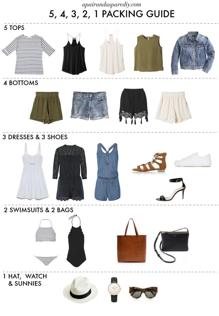Packing Guide Capsule Wardrobe 5,4,3,2,1 Method