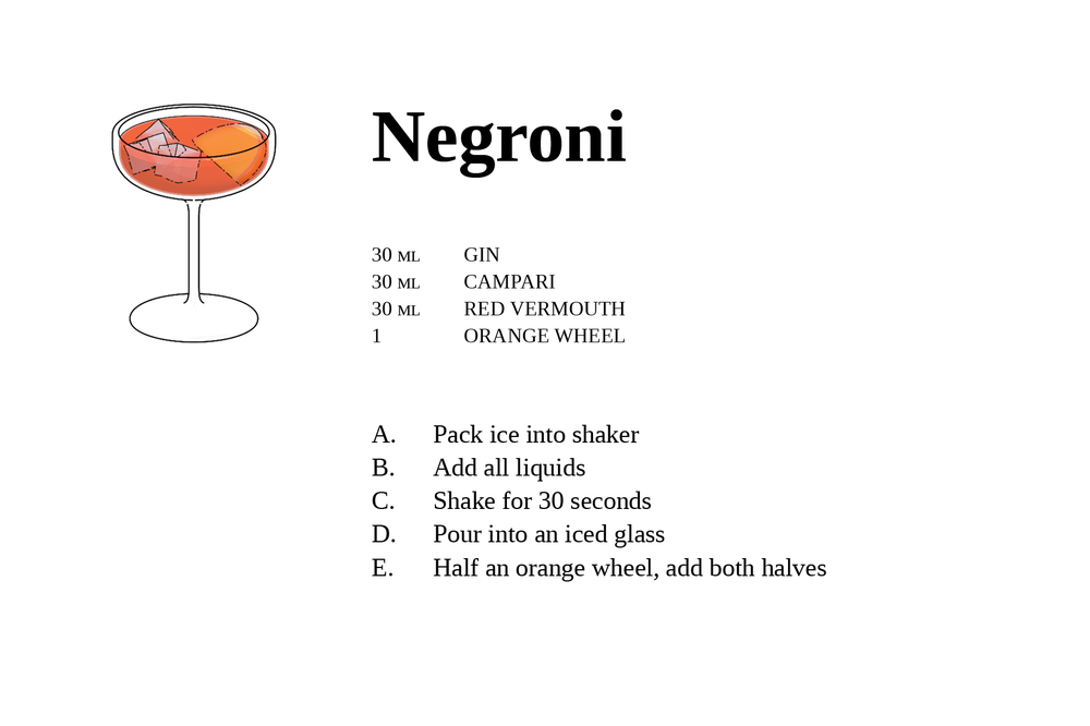 Here's what a single card looks like for my favourite cocktail, the Negroni!