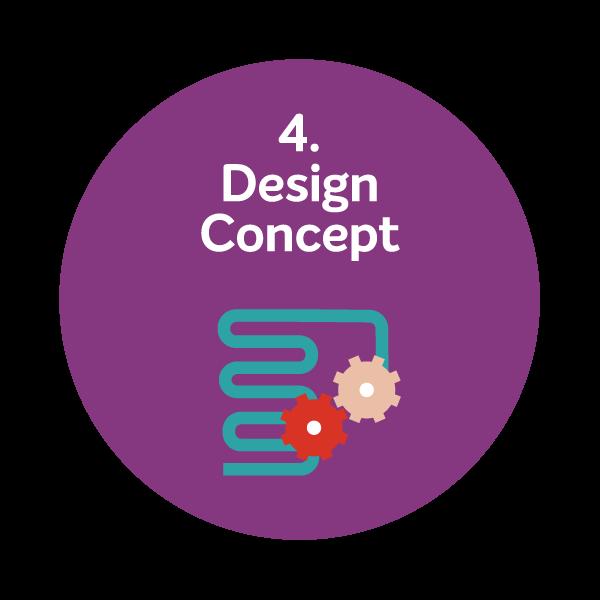 BrandCafé_Process_4_Design_Concept