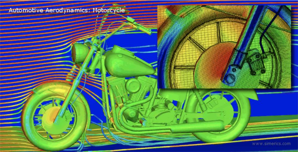 SimericsMP: aerodinamica Esterna