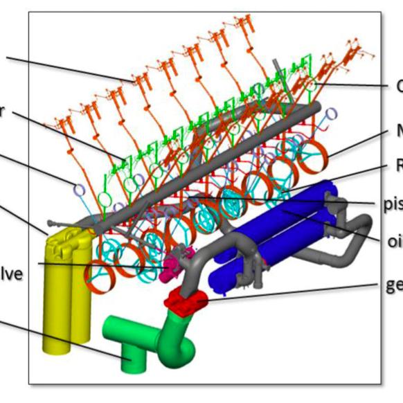 Sistemi Motore -