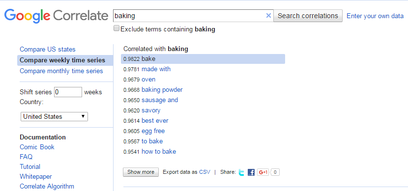 """In this Correlate search for baking, we discover """"sausage and"""" and """"egg free"""" as potential blog topics."""