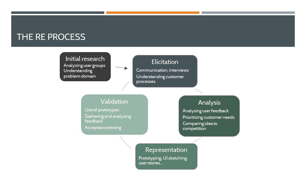 research design of employee motivation research Module 2: research design printer friendly according to trochim (2005), research design provides the glue that holds the research project together.