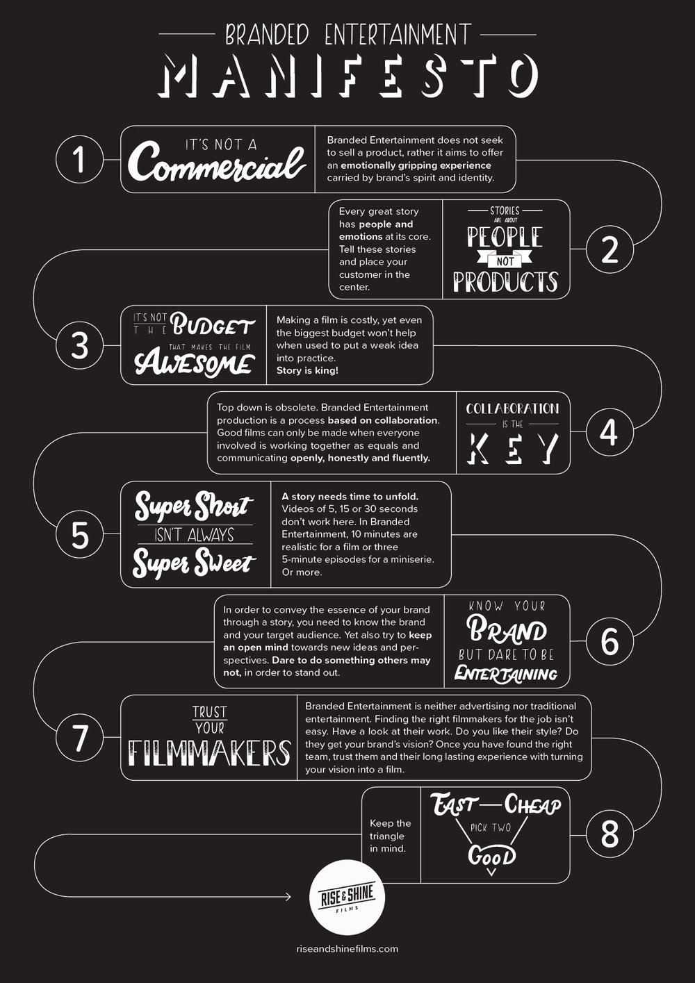 Branded Entertainment Manifesto.jpg