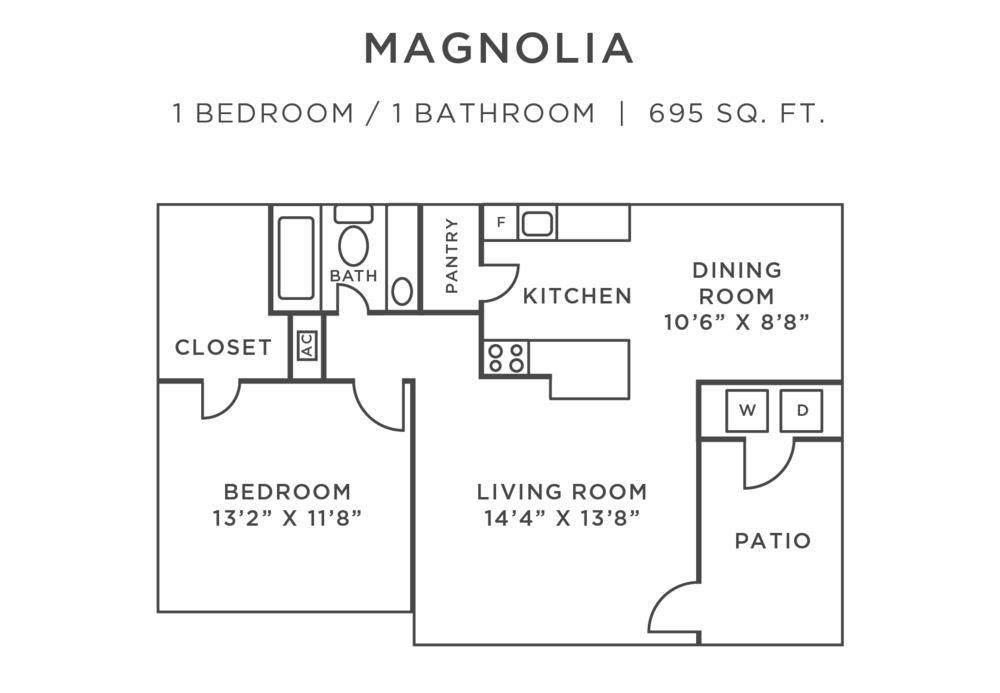 Magnolia-FloorPlan-1-bedroom-ParkPlacePortRichey