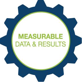 Measurable_Gear.png