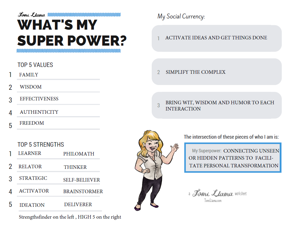 Tomi Llama's Superpower Model