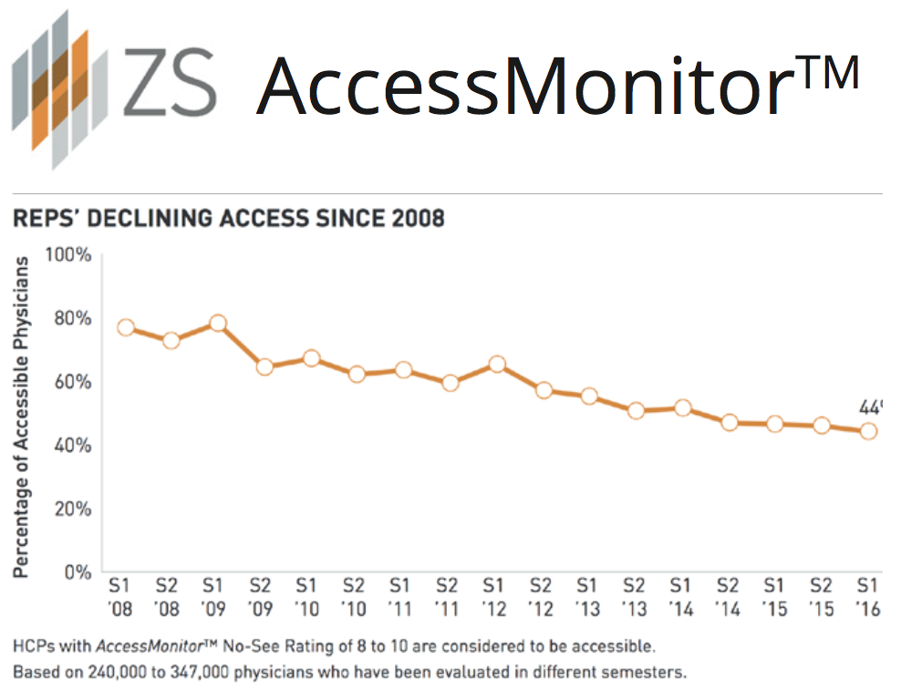 Access Monitor.png
