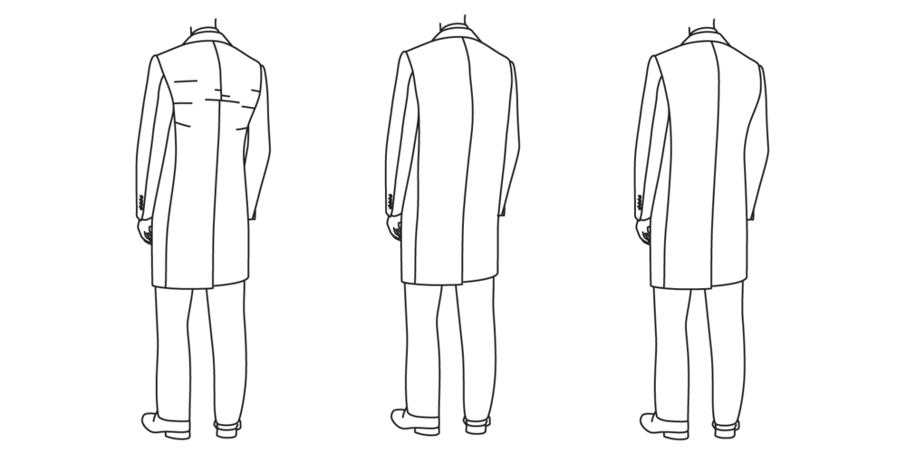 The back of the coat should not be so tight as to cause pulling (left), or loose enough to appear baggy (center). It should fall flat (right).