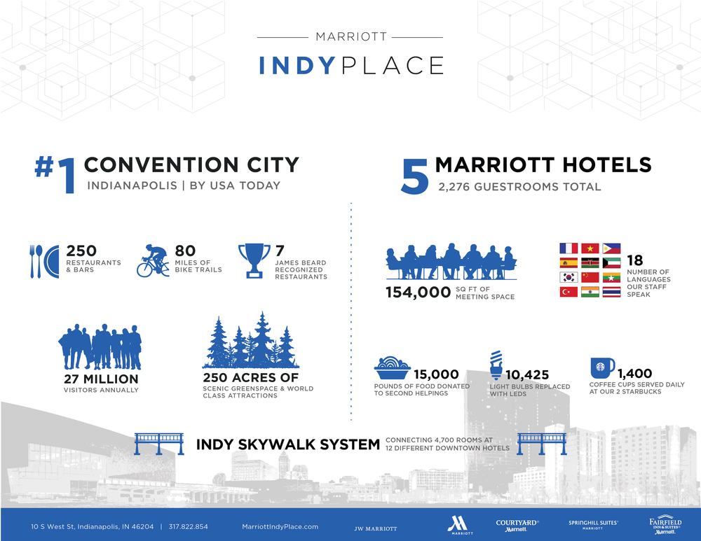 IndyPlace_infoGraphic_v8_11x8-01.png