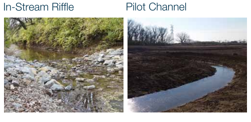 The Wildermuth Wetland Project includes adding riffles to slow the flow of water and create habitat for wildlife, left, and a channel to help control the flow of the Mill Creek. Photos Courtesy of Mill Creek Council of Communities.