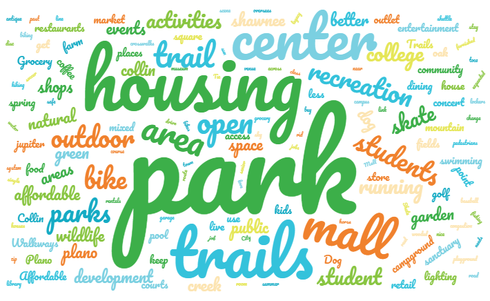 wordcloud (4).png
