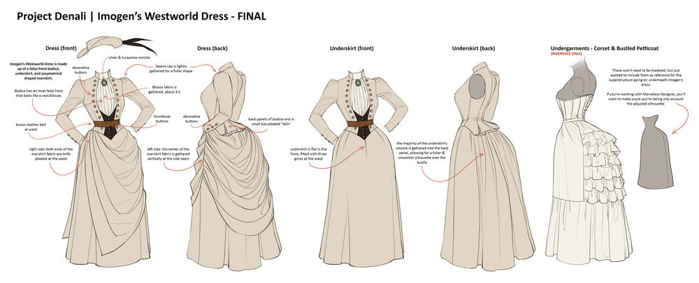 final design & callout sheet for Westworld Imogen
