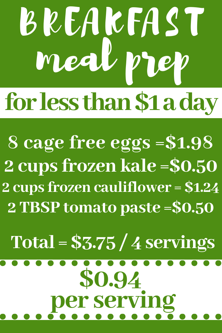 Prep your breakfast for less than $1 a day with this simple breakfast meal prep recipe. Paleo, gluten free and low carb breakfast meal prep.