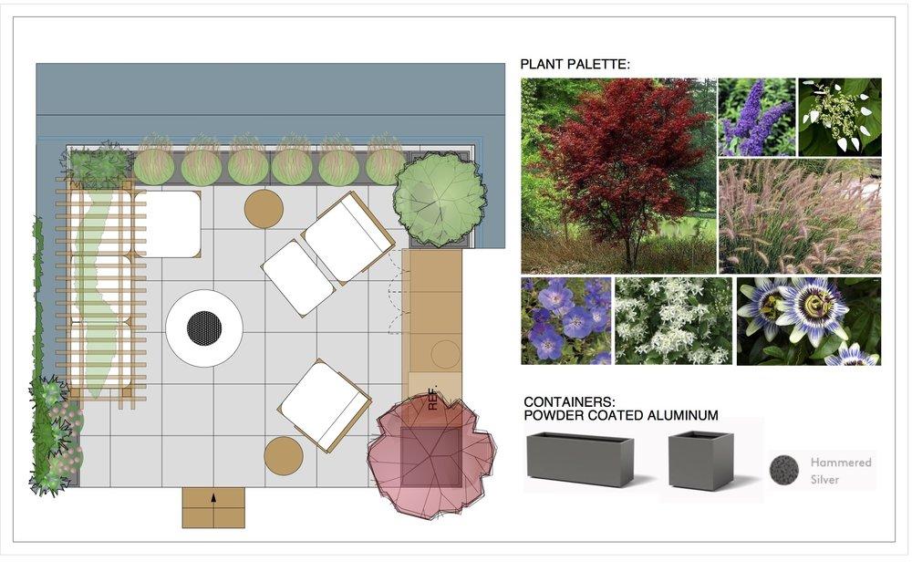 Haar Garden Layout.jpg